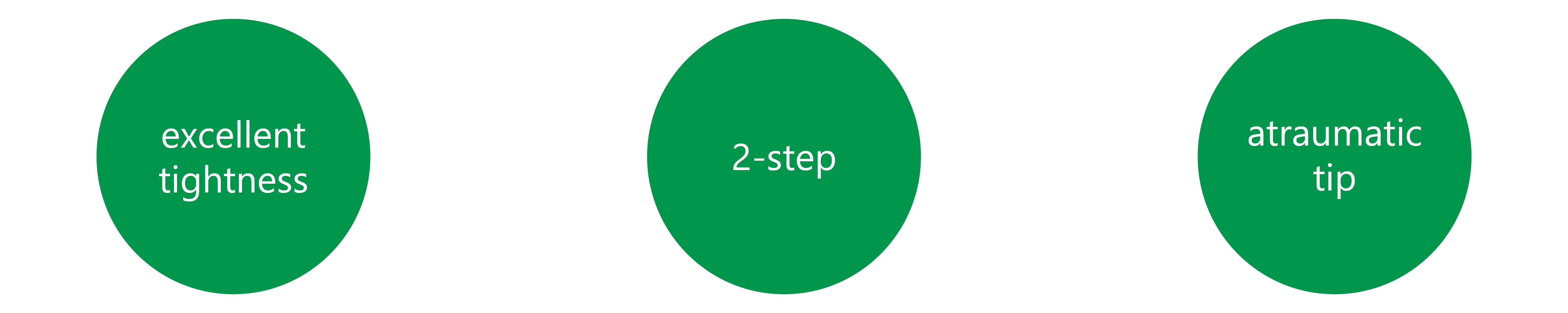 Vitrectomy trocar 2-step advantages